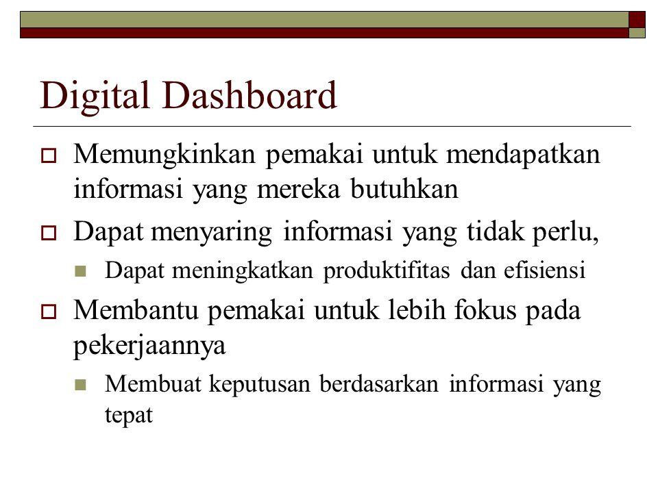 Digital Dashboard  Memungkinkan pemakai untuk mendapatkan informasi yang mereka butuhkan  Dapat menyaring informasi yang tidak perlu, Dapat meningka