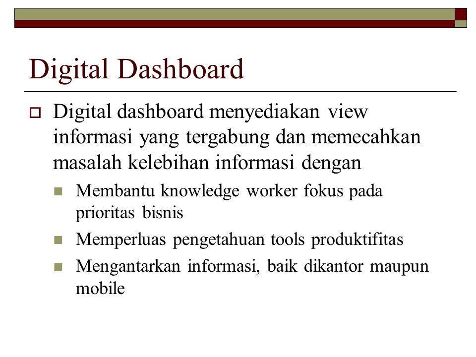 Digital Dashboard  Digital dashboard menyediakan view informasi yang tergabung dan memecahkan masalah kelebihan informasi dengan Membantu knowledge w