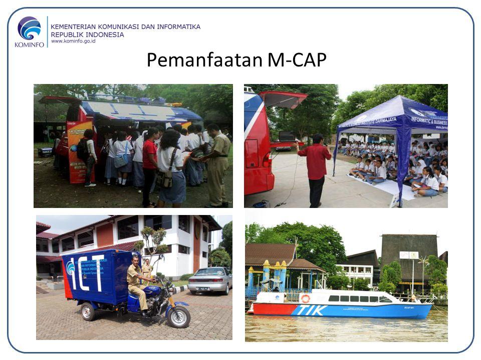 Pemanfaatan M-CAP