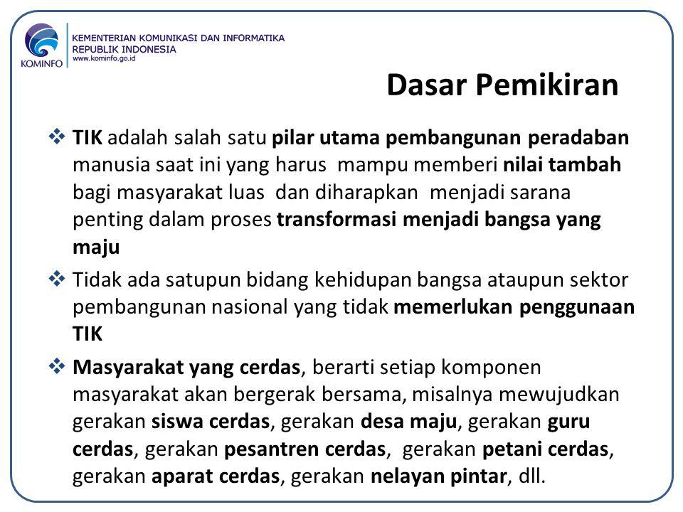 Visi Direktorat Pemberdayaan Informatika Mewujudkan masyarakat Indonesia yang informatif melalui pengembangan layanan aplikasi, pengayaan konten, penguatan infrastruktur dan pemberdayaan masyarakat dengan tata kelola pemberdayaan informatika yang baik sehingga dapat meningkatkan ekonomi masyarakat melalui pendayagunaan teknologi informasi dan komunikasi