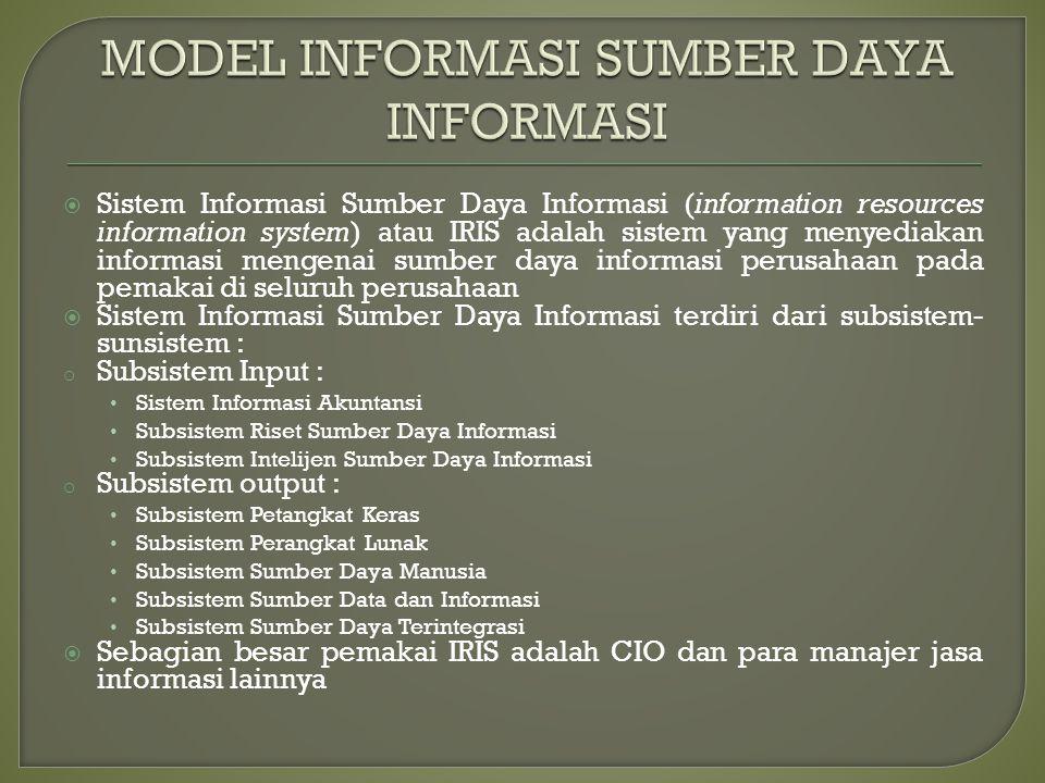  Sistem Informasi Sumber Daya Informasi (information resources information system) atau IRIS adalah sistem yang menyediakan informasi mengenai sumber