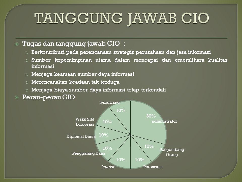  Tugas dan tanggung jawab CIO : o Berkontribusi pada perencanaan strategis perusahaan dan jasa informasi o Sumber kepemimpinan utama dalam mencapai d