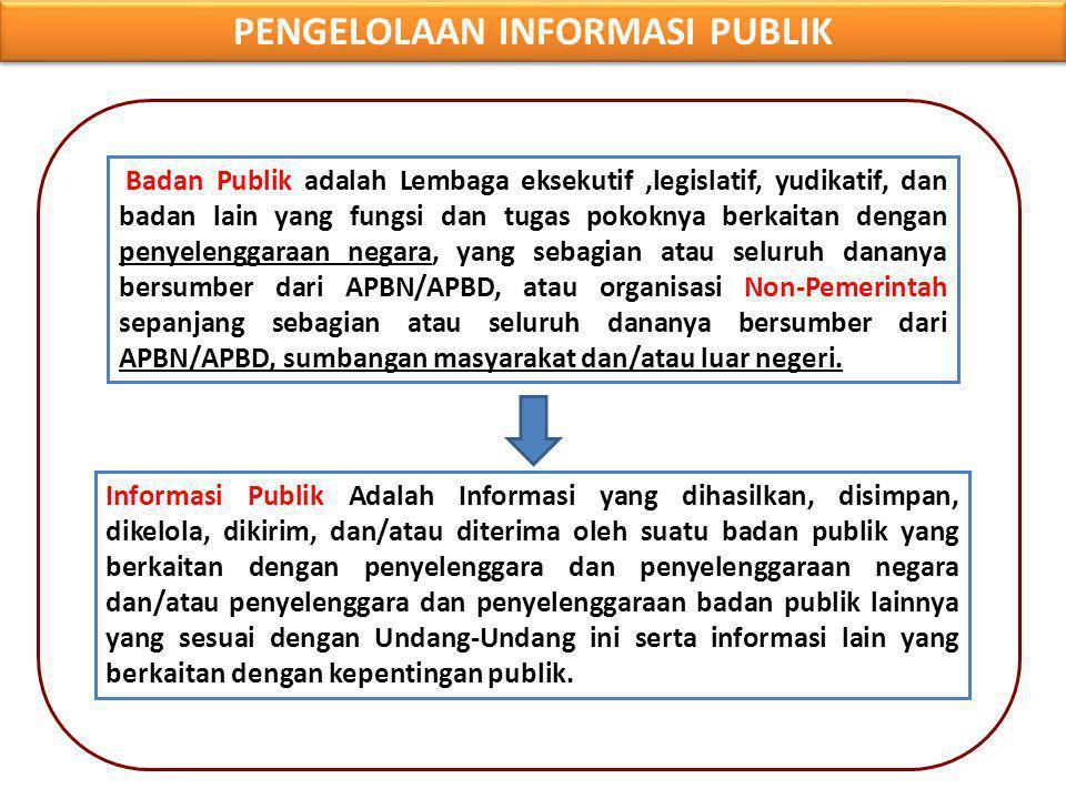 PENGELOLAAN INFORMASI PUBLIK Badan Publik adalah Lembaga eksekutif,legislatif, yudikatif, dan badan lain yang fungsi dan tugas pokoknya berkaitan deng