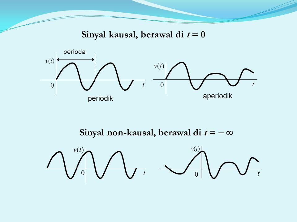 v(t)v(t) t 0 aperiodik Sinyal kausal, berawal di t = 0 Sinyal non-kausal, berawal di t =   periodik v(t)v(t) t 0 perioda v(t)v(t) t 0 v(t)v(t) t 0