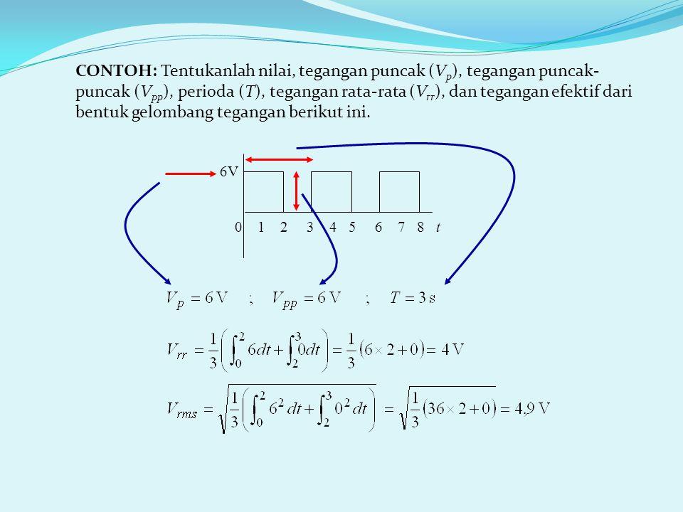 CONTOH: Tentukanlah nilai, tegangan puncak (V p ), tegangan puncak- puncak (V pp ), perioda (T), tegangan rata-rata (V rr ), dan tegangan efektif dari bentuk gelombang tegangan berikut ini.