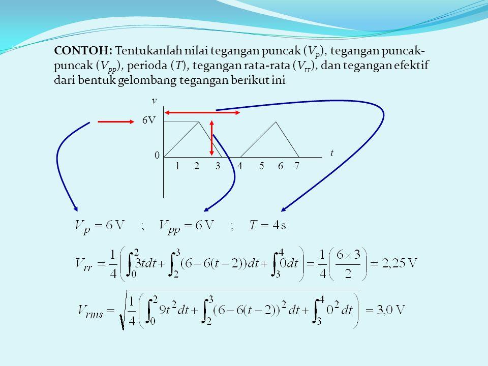 CONTOH: Tentukanlah nilai tegangan puncak (V p ), tegangan puncak- puncak (V pp ), perioda (T), tegangan rata-rata (V rr ), dan tegangan efektif dari bentuk gelombang tegangan berikut ini 6V 0 t v 1 2 3 4 5 6 7