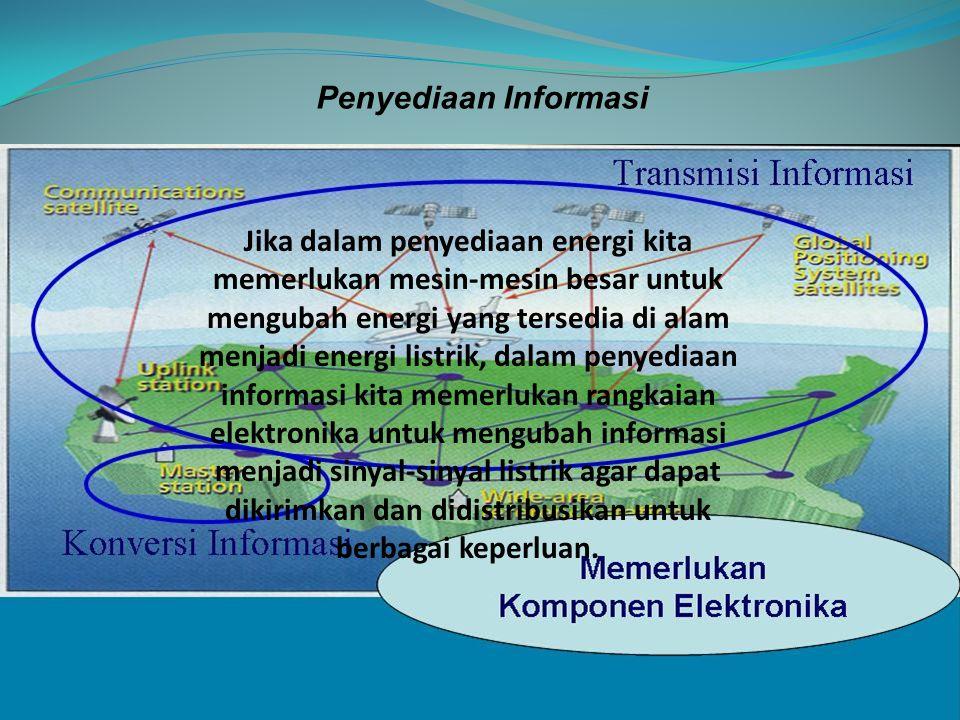 Pemrosesan Energi dan Pemrosesan Informasi dilaksanakan dengan memanfaatkan rangkaian listrik Rangkaian listrik merupakan interkoneksi berbagai piranti yang secara bersama melaksanakan tugas tertentu