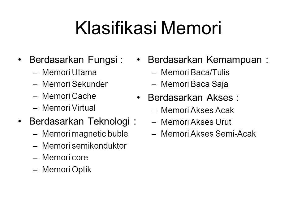 Klasifikasi Memori Berdasarkan Fungsi : –Memori Utama –Memori Sekunder –Memori Cache –Memori Virtual Berdasarkan Teknologi : –Memori magnetic buble –M