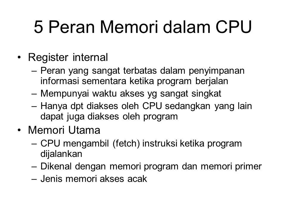 Memori Sekunder –Dikenal juga dengan nama memori pembantu –Digunakan untuk menyimpan program dan data dalam volume yg besar –Memori lambat dan murah –Jenis memori semi acak –Contoh : floppy disk, hard disk Memori cache –Sebuah penyangga tengah antara CPU dan memori utama –Kapasitas lebih kecil dibanding memori utama –Kecepatan berkali-kali dari memori utama sehingga waktu akses ke memori utama sering diambil alih oleh akss memori cache