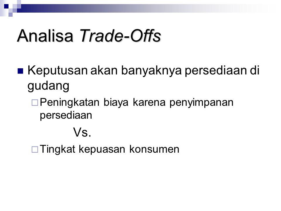 Analisa Trade-Offs Keputusan akan banyaknya persediaan di gudang  Peningkatan biaya karena penyimpanan persediaan Vs.  Tingkat kepuasan konsumen