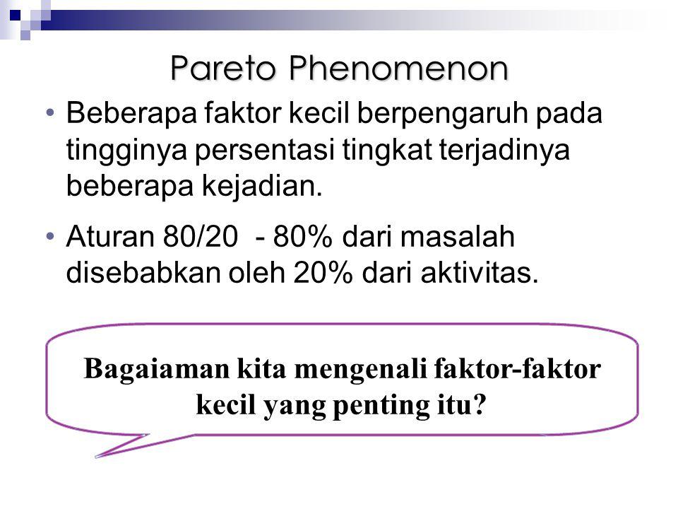 Pareto Phenomenon Beberapa faktor kecil berpengaruh pada tingginya persentasi tingkat terjadinya beberapa kejadian. Aturan 80/20 - 80% dari masalah di