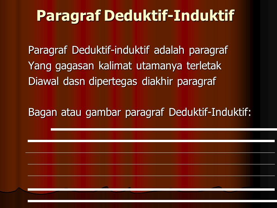 Paragraf Deduktif-Induktif Paragraf Deduktif-induktif adalah paragraf Yang gagasan kalimat utamanya terletak Diawal dasn dipertegas diakhir paragraf Bagan atau gambar paragraf Deduktif-Induktif: