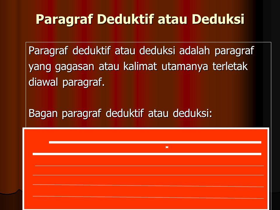 Paragraf Deduktif atau Deduksi Paragraf deduktif atau deduksi adalah paragraf yang gagasan atau kalimat utamanya terletak diawal paragraf.
