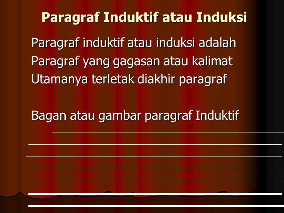 Paragraf Induktif atau Induksi Paragraf induktif atau induksi adalah Paragraf yang gagasan atau kalimat Utamanya terletak diakhir paragraf Bagan atau gambar paragraf Induktif