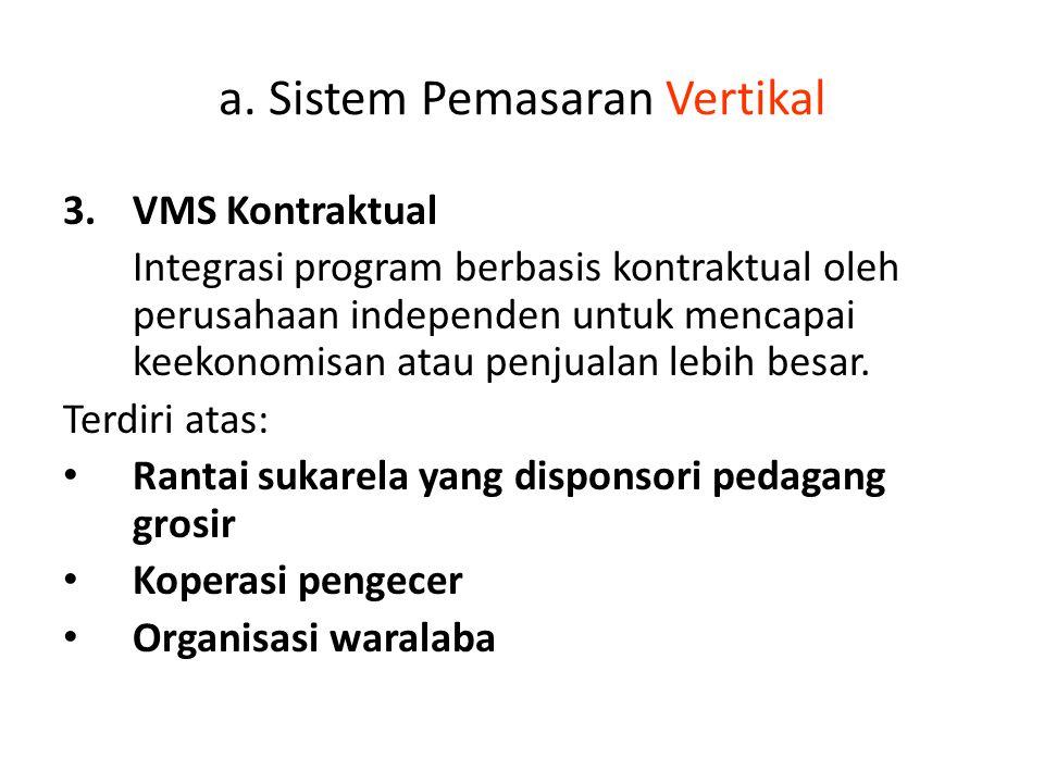 a. Sistem Pemasaran Vertikal 3.VMS Kontraktual Integrasi program berbasis kontraktual oleh perusahaan independen untuk mencapai keekonomisan atau penj