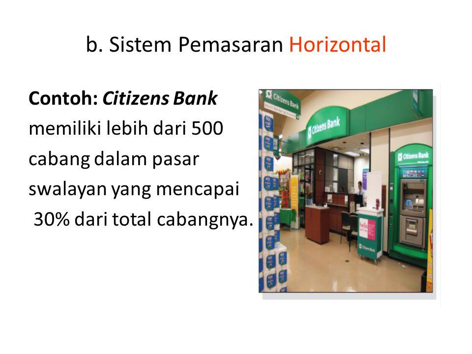 b. Sistem Pemasaran Horizontal Contoh: Citizens Bank memiliki lebih dari 500 cabang dalam pasar swalayan yang mencapai 30% dari total cabangnya.