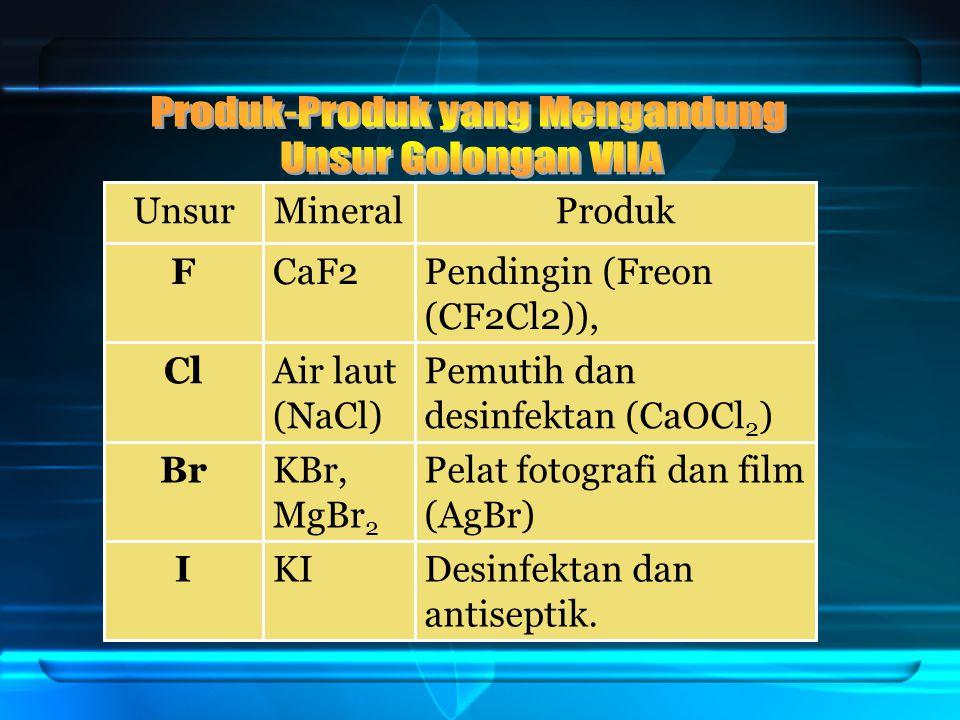 UnsurMineralProduk FCaF2Pendingin (Freon (CF2Cl2)), ClAir laut (NaCl) Pemutih dan desinfektan (CaOCl 2 ) BrKBr, MgBr 2 Pelat fotografi dan film (AgBr)