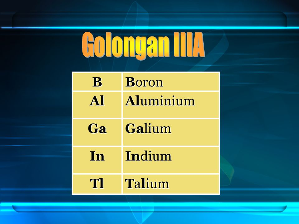 B Boron Al Aluminium Ga Galium In Indium Tl Talium