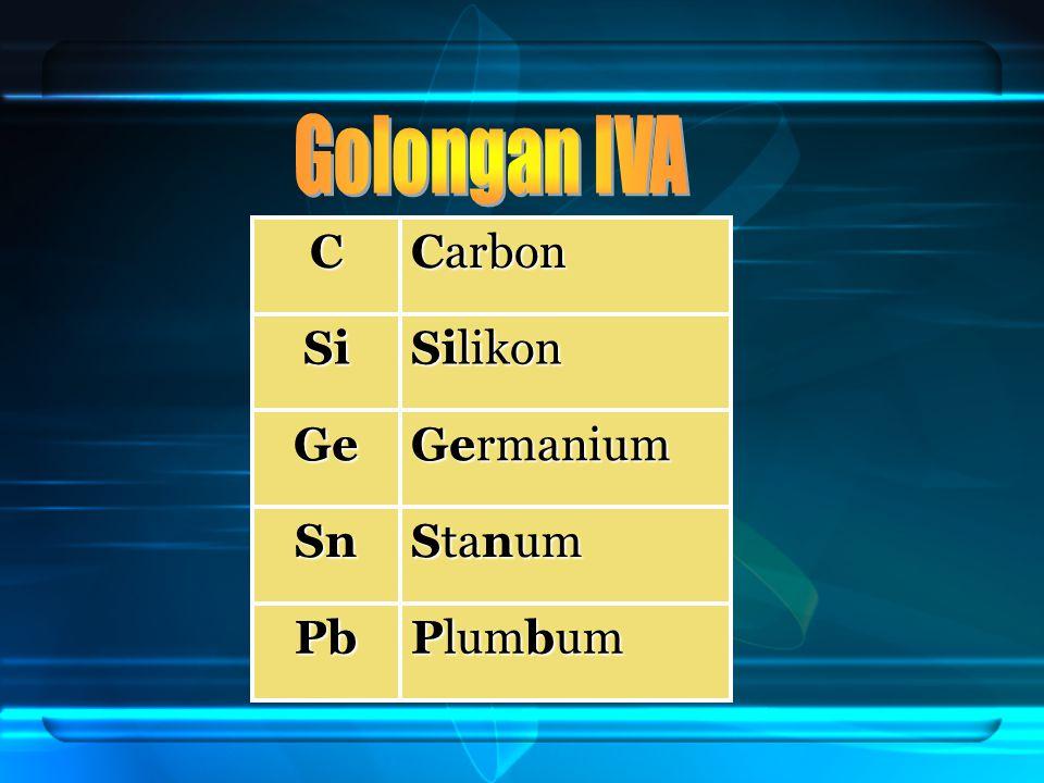 C Carbon Si Silikon Ge Germanium Sn Stanum Pb Plumbum