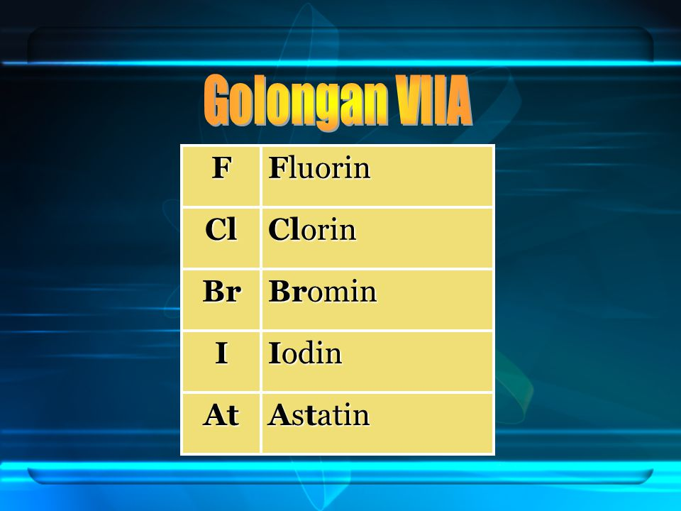 F Fluorin Cl Clorin Br Bromin I Iodin At Astatin