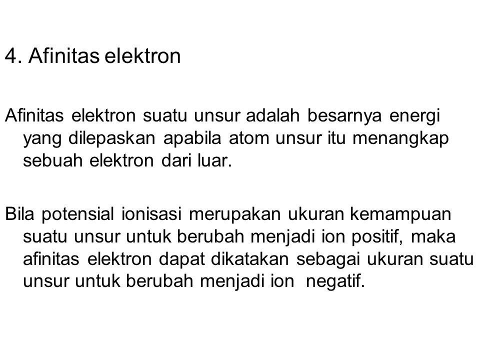 4. Afinitas elektron Afinitas elektron suatu unsur adalah besarnya energi yang dilepaskan apabila atom unsur itu menangkap sebuah elektron dari luar.