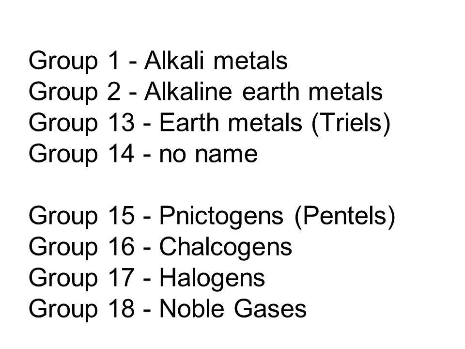 Group 1 - Alkali metals Group 2 - Alkaline earth metals Group 13 - Earth metals (Triels) Group 14 - no name Group 15 - Pnictogens (Pentels) Group 16 -