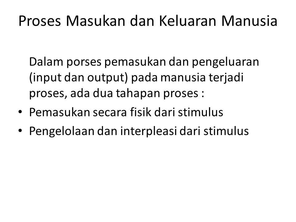 Proses Masukan dan Keluaran Manusia Dalam porses pemasukan dan pengeluaran (input dan output) pada manusia terjadi proses, ada dua tahapan proses : Pe