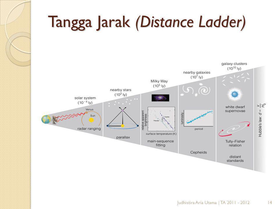 14 Tangga Jarak (Distance Ladder) Judhistira Aria Utama   TA 2011 - 2012