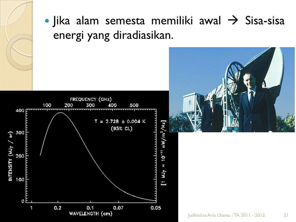 21Judhistira Aria Utama   TA 2011 - 2012 Jika alam semesta memiliki awal  Sisa-sisa energi yang diradiasikan.