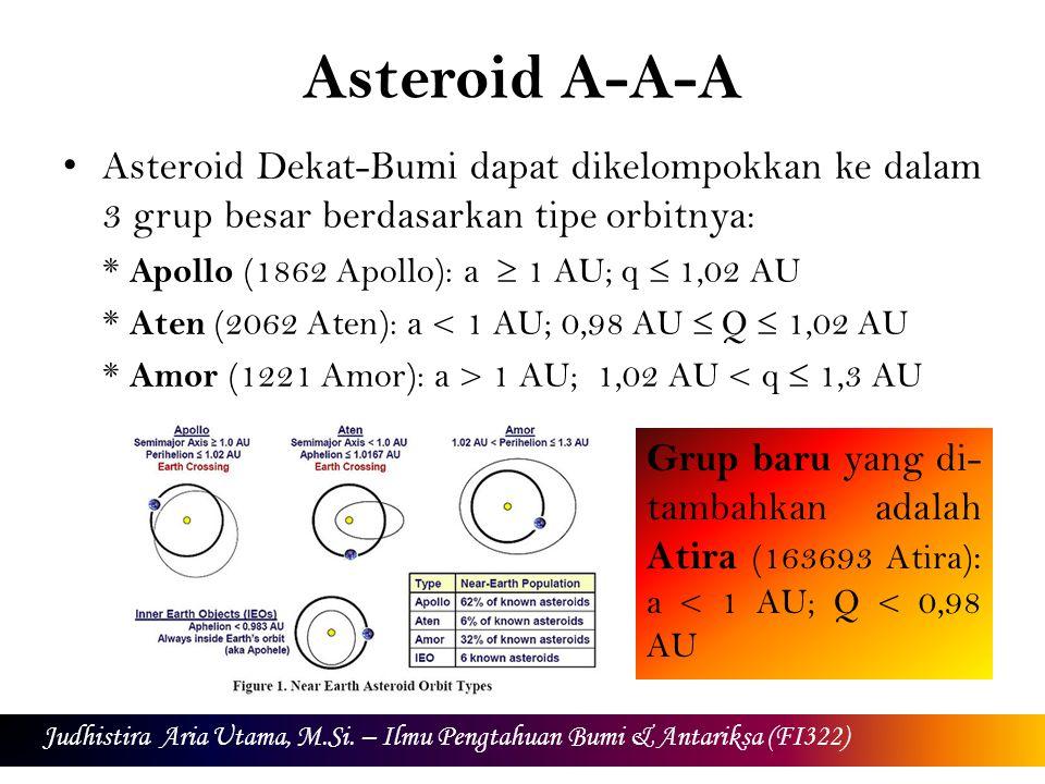 Asteroid A-A-A Asteroid Dekat-Bumi dapat dikelompokkan ke dalam 3 grup besar berdasarkan tipe orbitnya: * Apollo (1862 Apollo): a  1 AU; q  1,02 AU * Aten (2062 Aten): a < 1 AU; 0,98 AU  Q  1,02 AU * Amor (1221 Amor): a > 1 AU; 1,02 AU < q  1,3 AU Judhistira Aria Utama, M.Si.