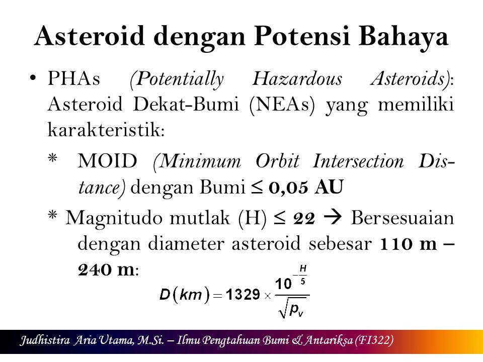 Asteroid dengan Potensi Bahaya PHAs (Potentially Hazardous Asteroids) : Asteroid Dekat-Bumi (NEAs) yang memiliki karakteristik: *MOID (Minimum Orbit Intersection Dis- tance) dengan Bumi  0,05 AU * Magnitudo mutlak (H)  22  Bersesuaian dengan diameter asteroid sebesar 110 m – 240 m : Judhistira Aria Utama, M.Si.