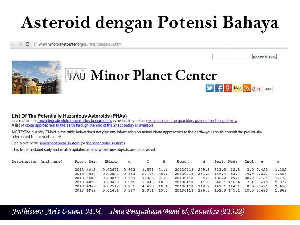 Asteroid dengan Potensi Bahaya Judhistira Aria Utama, M.Si. – Ilmu Pengtahuan Bumi & Antariksa (FI322)