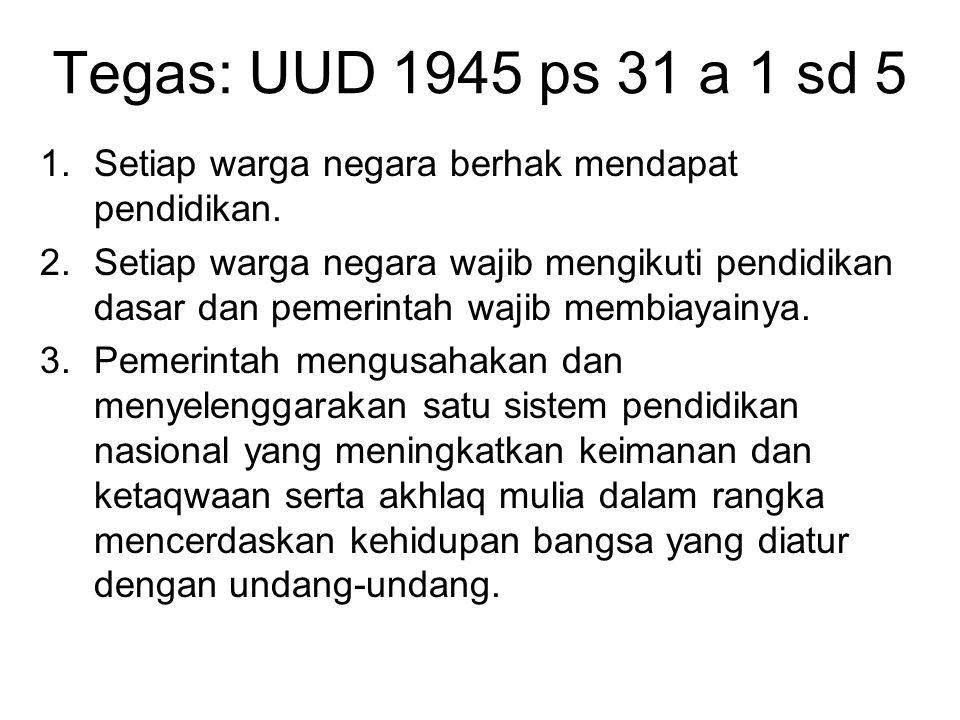 Tegas: UUD 1945 ps 31 a 1 sd 5 1.Setiap warga negara berhak mendapat pendidikan.