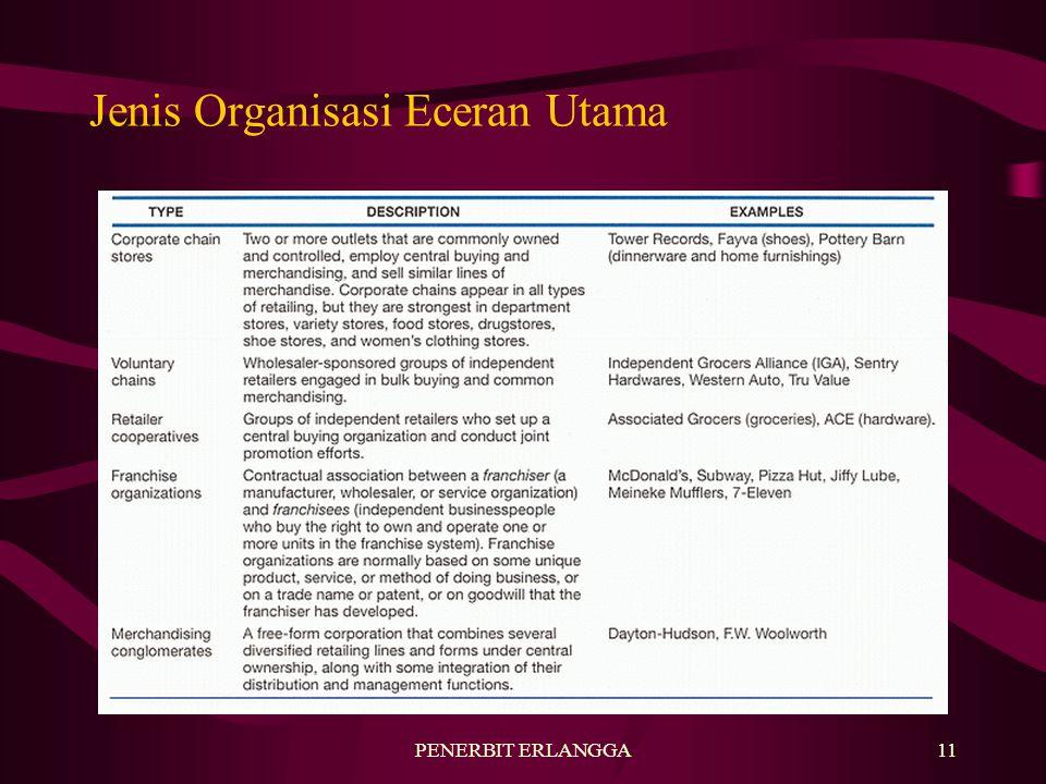 PENERBIT ERLANGGA11 Jenis Organisasi Eceran Utama