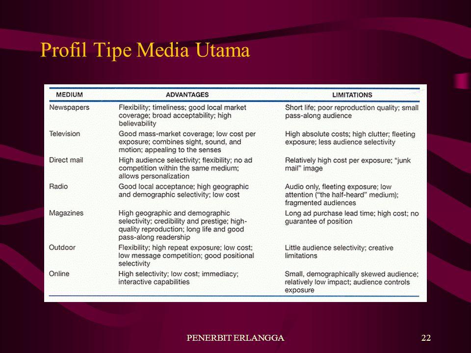 PENERBIT ERLANGGA22 Profil Tipe Media Utama