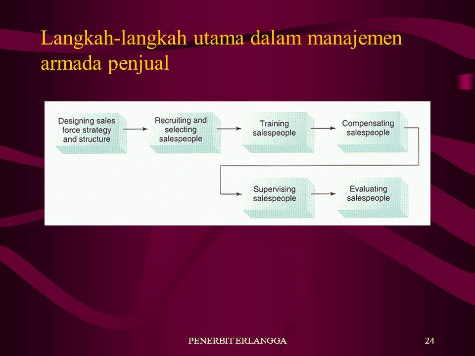 PENERBIT ERLANGGA24 Langkah-langkah utama dalam manajemen armada penjual