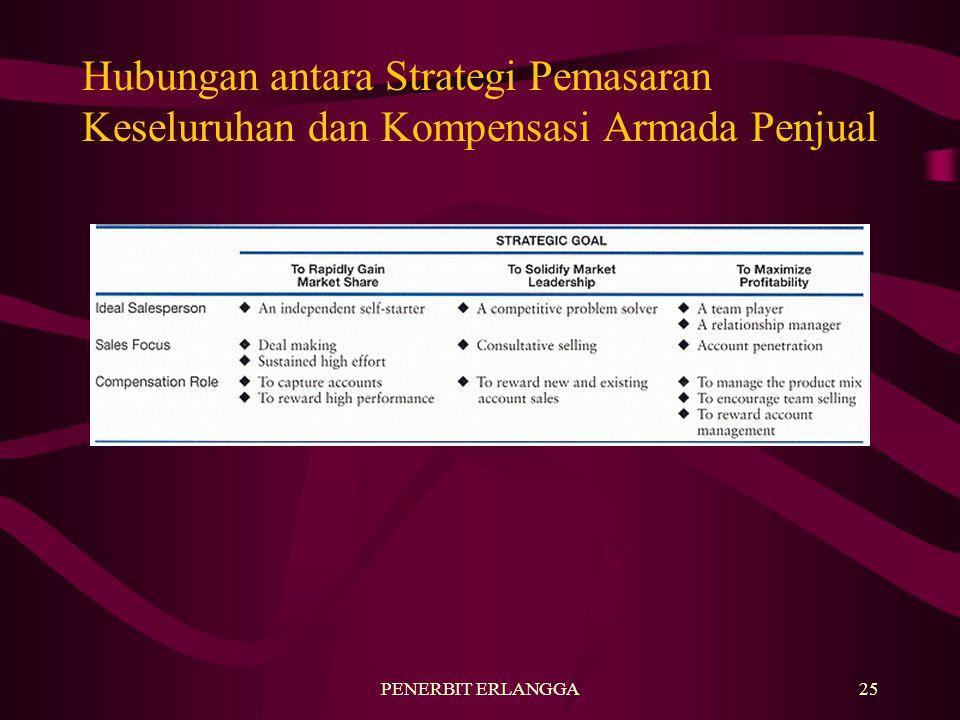 PENERBIT ERLANGGA25 Hubungan antara Strategi Pemasaran Keseluruhan dan Kompensasi Armada Penjual