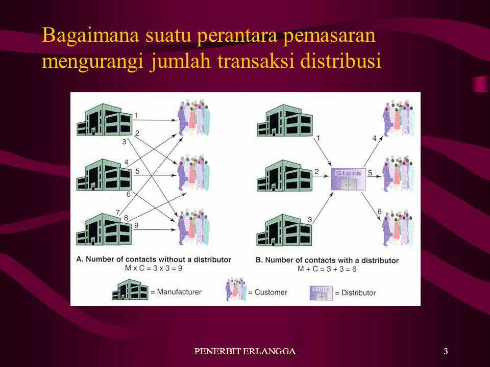 PENERBIT ERLANGGA3 Bagaimana suatu perantara pemasaran mengurangi jumlah transaksi distribusi