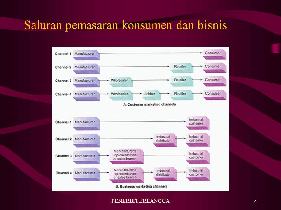 PENERBIT ERLANGGA4 Saluran pemasaran konsumen dan bisnis