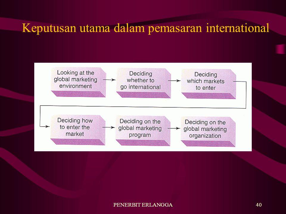 PENERBIT ERLANGGA40 Keputusan utama dalam pemasaran international