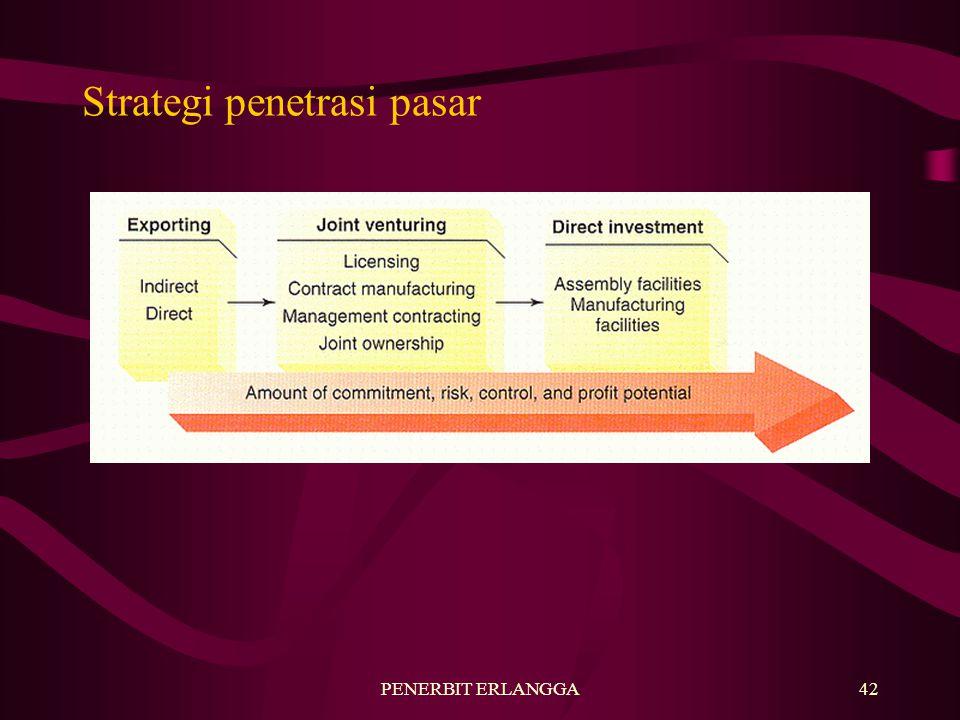 PENERBIT ERLANGGA42 Strategi penetrasi pasar