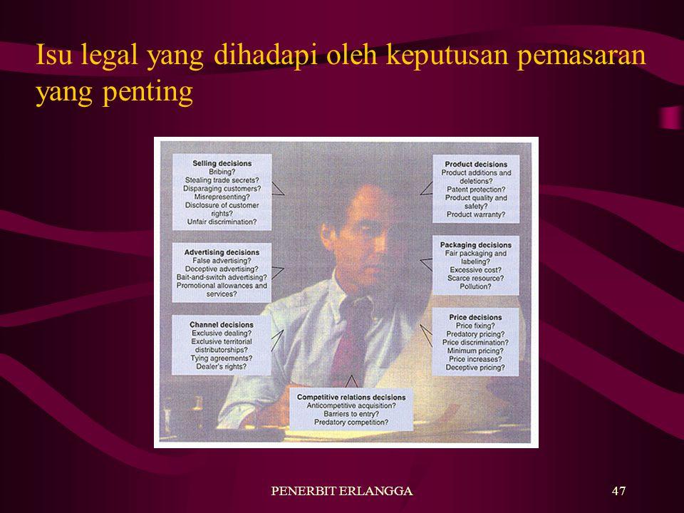 PENERBIT ERLANGGA47 Isu legal yang dihadapi oleh keputusan pemasaran yang penting