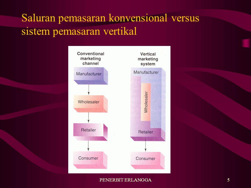 PENERBIT ERLANGGA5 Saluran pemasaran konvensional versus sistem pemasaran vertikal