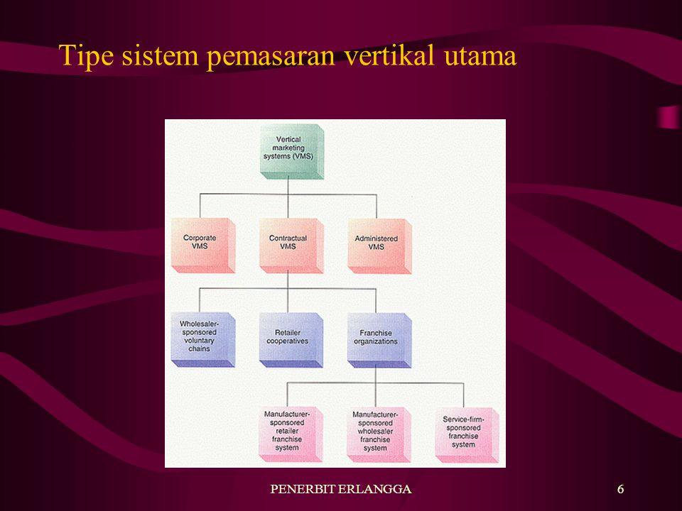 PENERBIT ERLANGGA6 Tipe sistem pemasaran vertikal utama