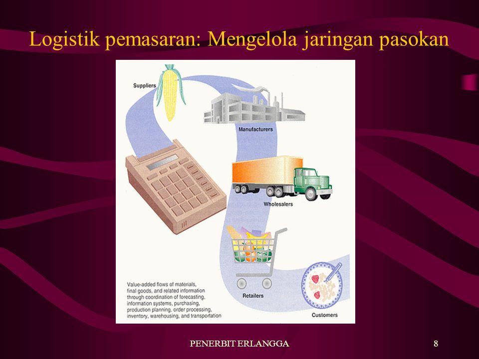 PENERBIT ERLANGGA8 Logistik pemasaran: Mengelola jaringan pasokan
