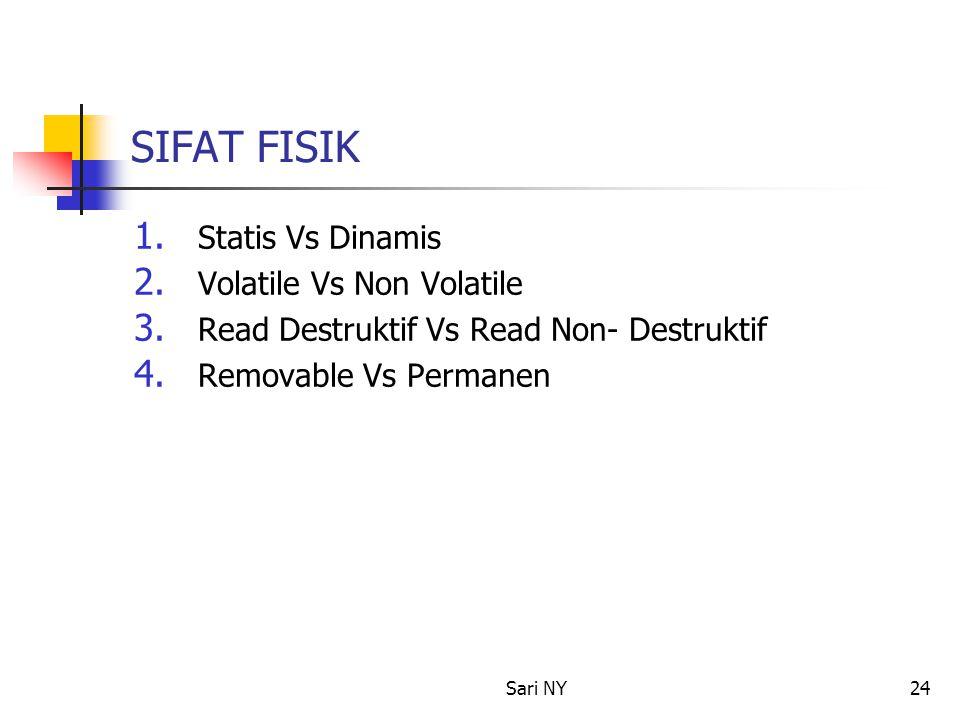 Sari NY24 SIFAT FISIK 1. Statis Vs Dinamis 2. Volatile Vs Non Volatile 3. Read Destruktif Vs Read Non- Destruktif 4. Removable Vs Permanen