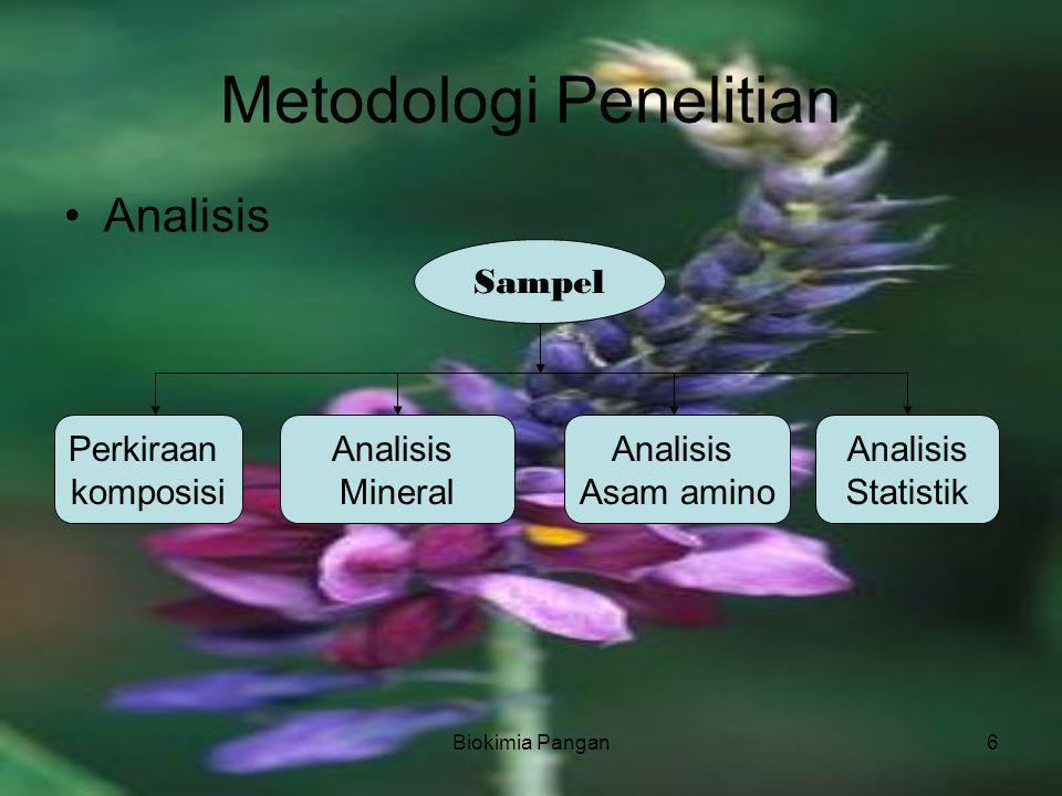 Biokimia Pangan6 Metodologi Penelitian Analisis Sampel Perkiraan komposisi Analisis Statistik Analisis Asam amino Analisis Mineral