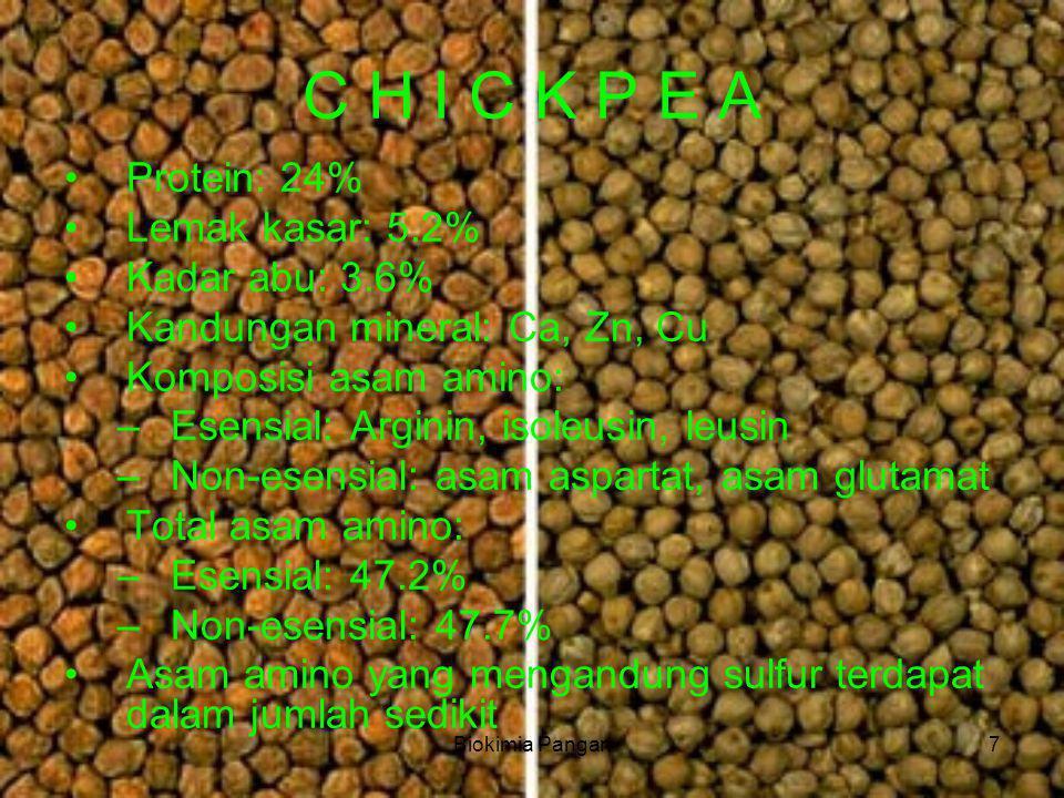 Biokimia Pangan7 C H I C K P E A Protein: 24% Lemak kasar: 5.2% Kadar abu: 3.6% Kandungan mineral: Ca, Zn, Cu Komposisi asam amino: –Esensial: Arginin, isoleusin, leusin –Non-esensial: asam aspartat, asam glutamat Total asam amino: –Esensial: 47.2% –Non-esensial: 47.7% Asam amino yang mengandung sulfur terdapat dalam jumlah sedikit