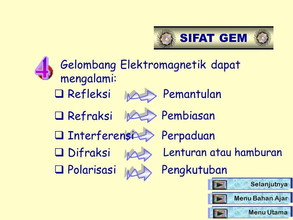 SIFAT GEM Gelombang Elektromagnetik dapat mengalami:  Refleksi Pemantulan  Refraksi Pembiasan  InterferensiPerpaduan  Difraksi Lenturan atau hambu