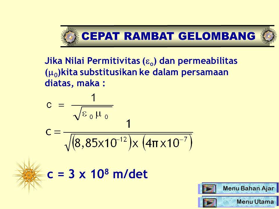 Jika Nilai Permitivitas (  o ) dan permeabilitas (  0 )kita substitusikan ke dalam persamaan diatas, maka : CEPAT RAMBAT GELOMBANG c = 3 x 10 8 m/de